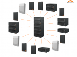 Platan systems networking: 16 PBX servers - one main server, 15 dependent.