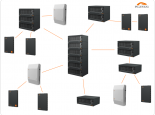 Platan systems networking: 16 PBX servers, one main, several dependent with their own subnetworks of PBXs.