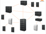 Platan systems networking: several equivalent PBX servers with their own subnetworks of PBX servers.