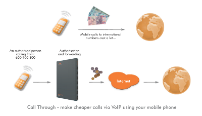 Call Through in Proxima IP PBX Server - make cheaper calls via VoIP using your mobile phone