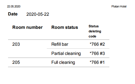 Print of room statuses for cleaning staff